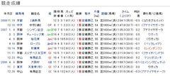 090106_daiwa.JPG