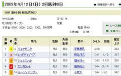 090412_ouka_02.JPG